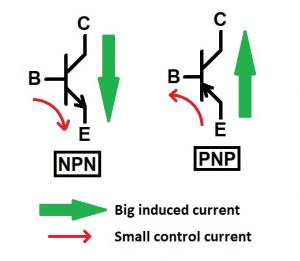 bjt bipolar pnp npn current flow