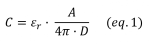 Capacitance depending on the capacitor parameters