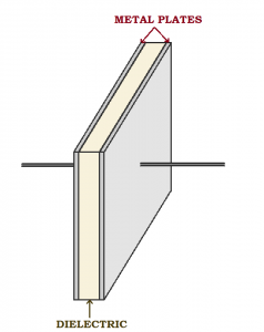 tutorial capacitor physical model