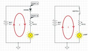 Diode forward biased closed switch