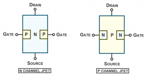 jfet internal semiconductor configuration