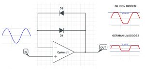 opamp buffer clipping diodes circuit schematic