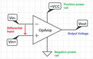 opamp operational amplifier pinout description